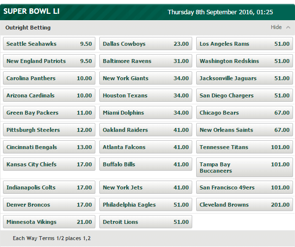 Superbowl outright betting