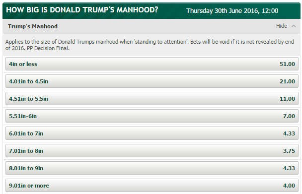 Paddy Power Donald Trump bet