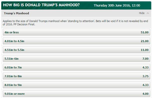 Paddy Power Donald Trump bet