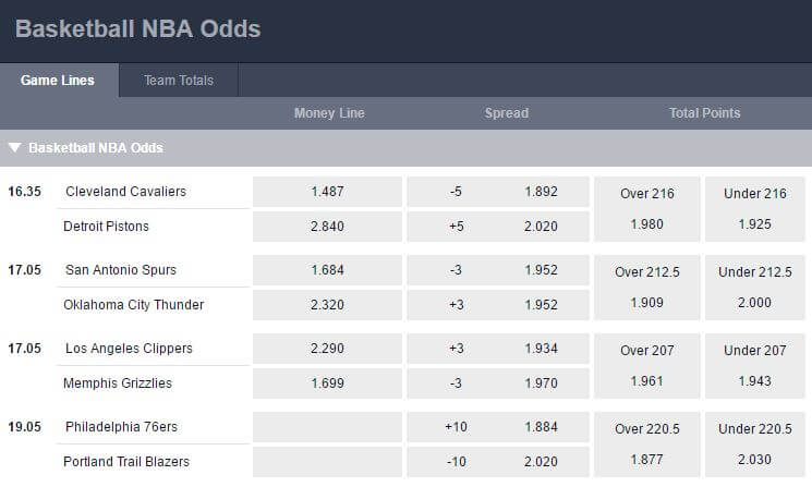 NBA odds at Pinnacle